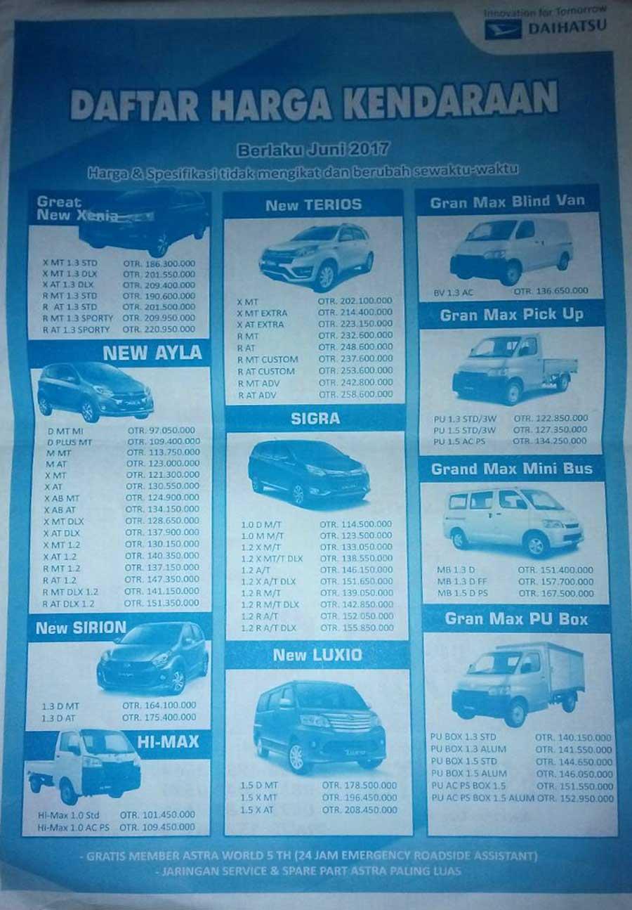 Harga Mobil Daihatsu By Reswanto