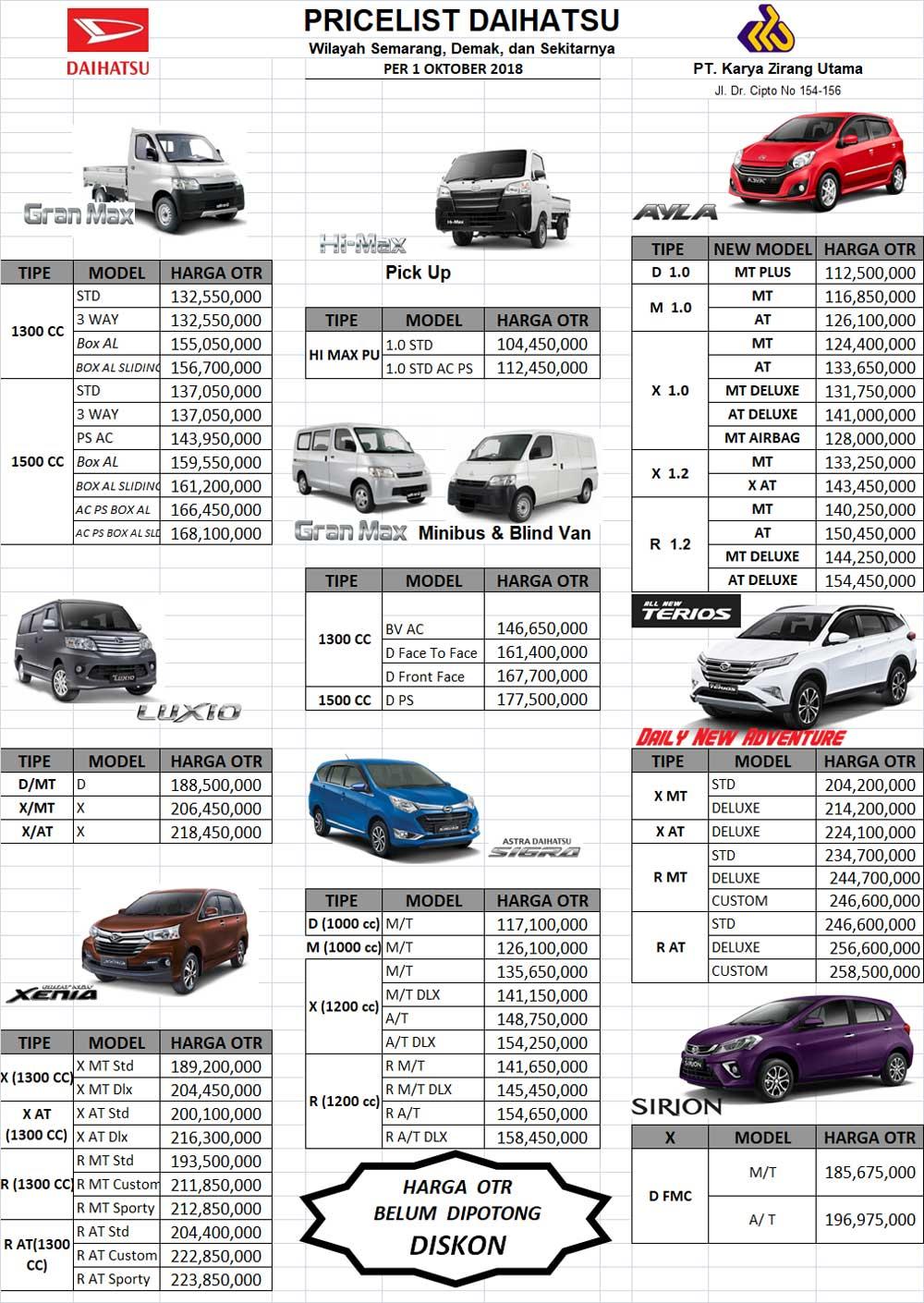 Harga Mobil Daihatsu