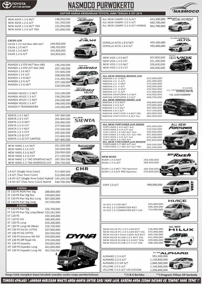 Toyota Purwokerto By Ubay