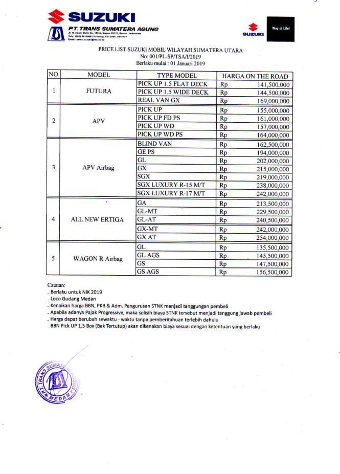Dealer Suzuki Medan Hp Wa 0822 9461 3588 Rahmat Promo Paling Murah