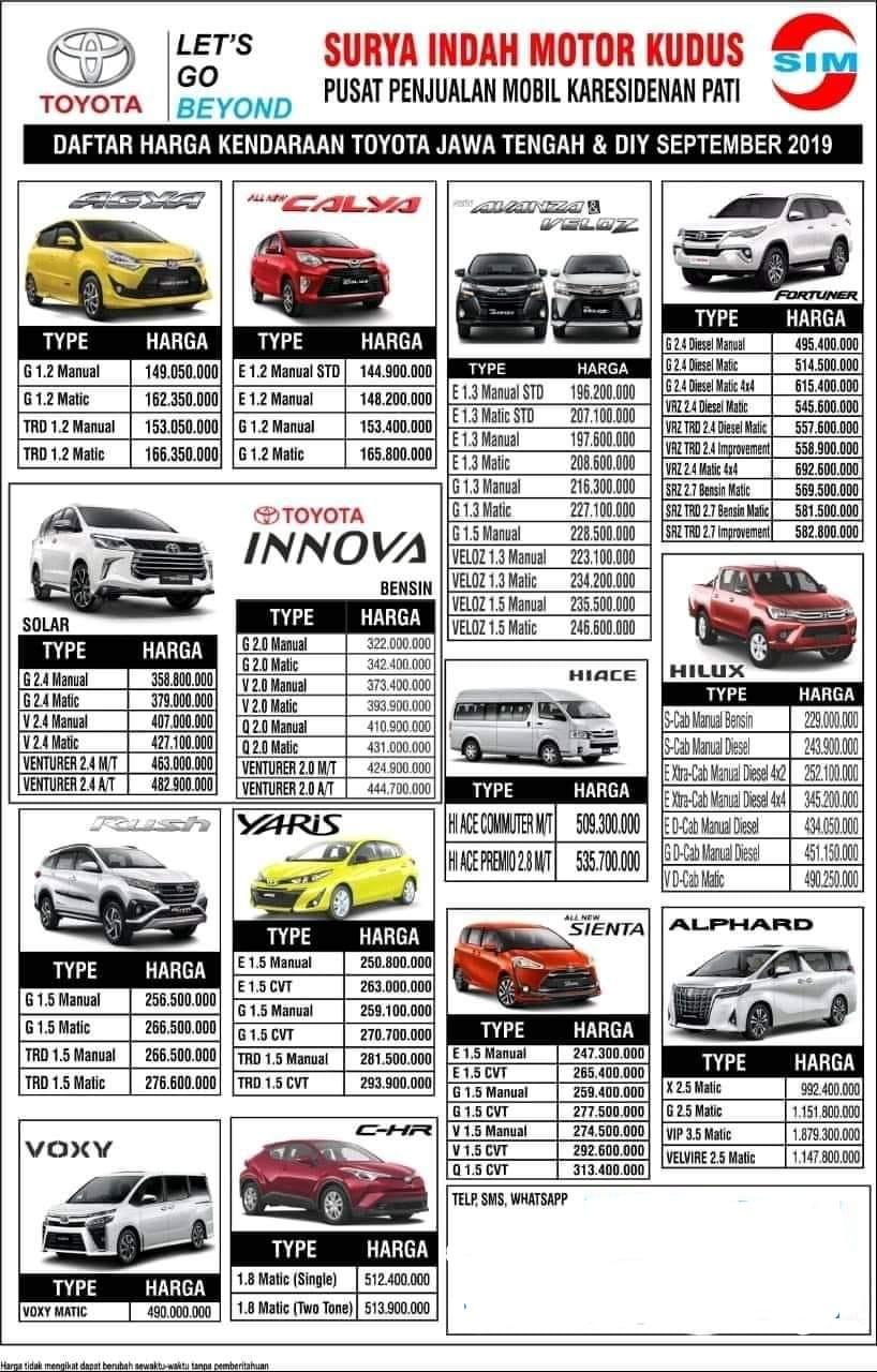 Harga Mobil Toyota By Saiful