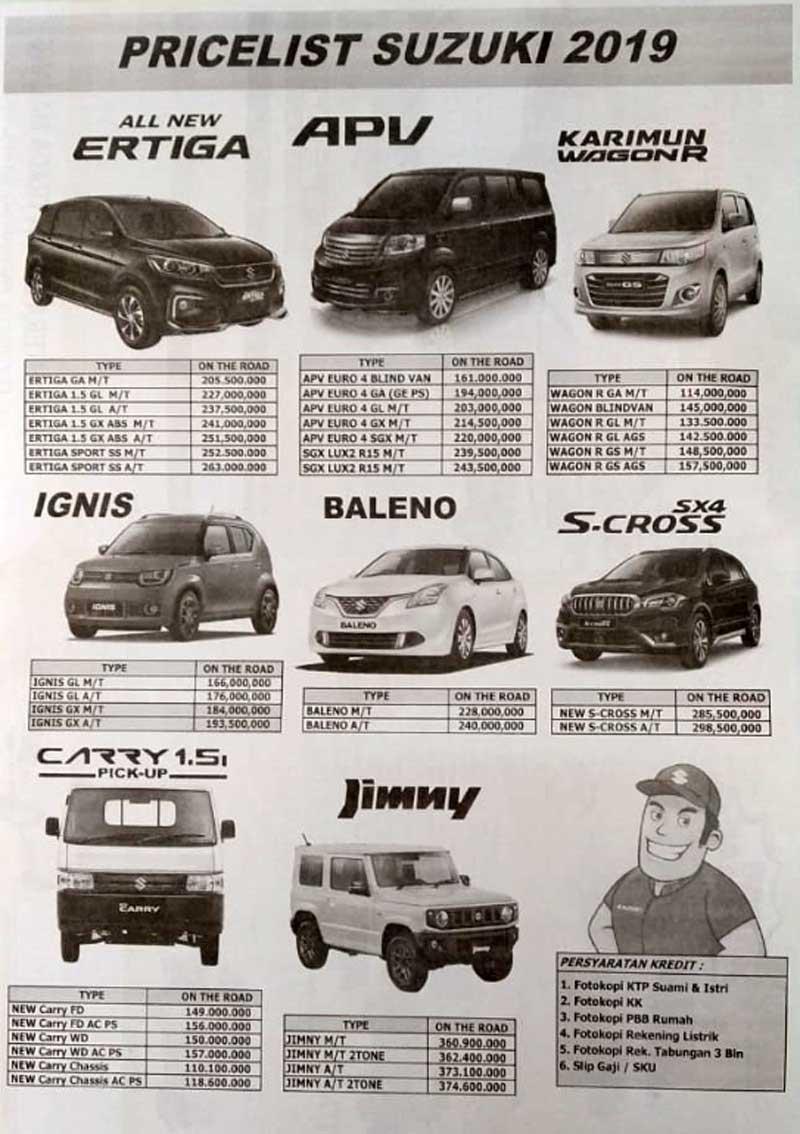 Harga-Mobil-Suzuki-By-Setyo
